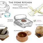 The Stone Kitchen – Traditional Culinary Tools